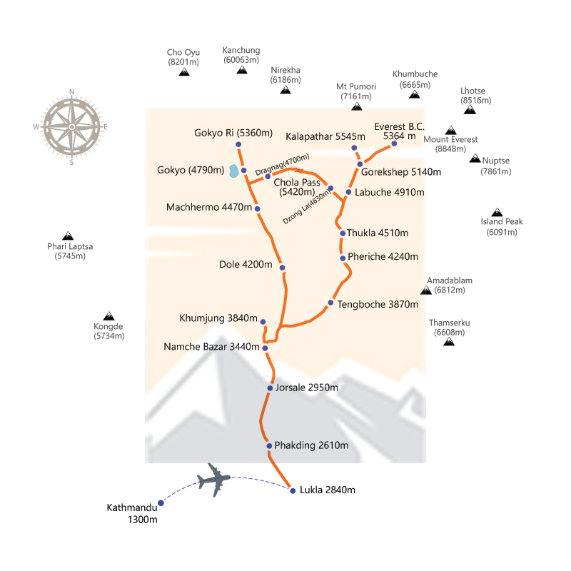 Gokyo Lakes with Everest Base Camp Trek route map
